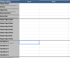 Google Analytics Tracking Sheet